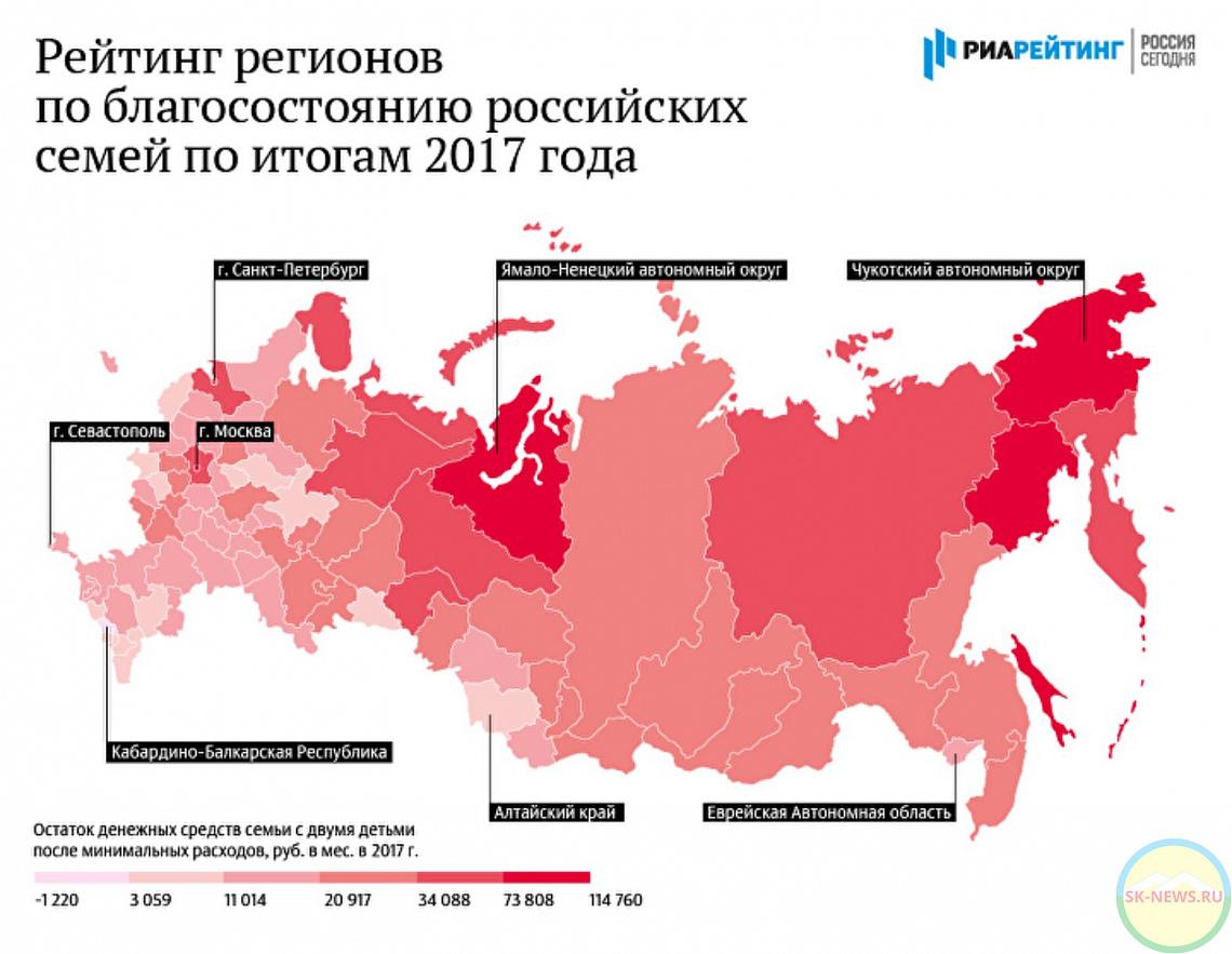 какое место занимает россия по нищете